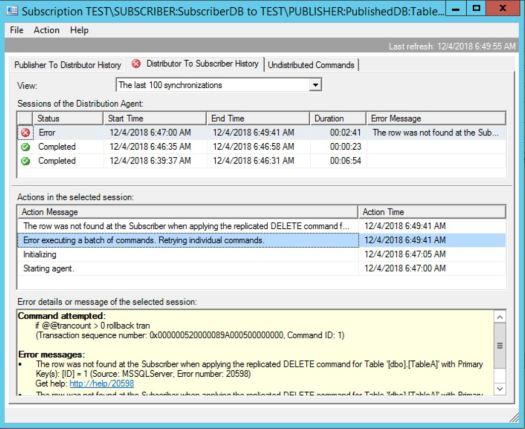 Bartosz Lewandowski – All About SQL Server Replication